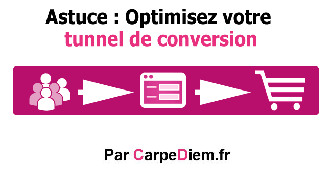 Optimisez votre tunnel de conversion !
